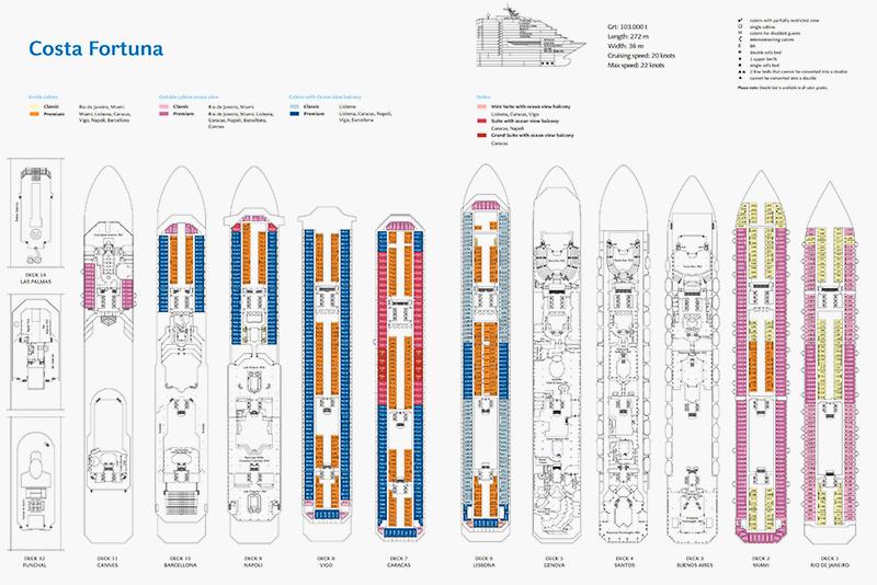 План-схема палуб